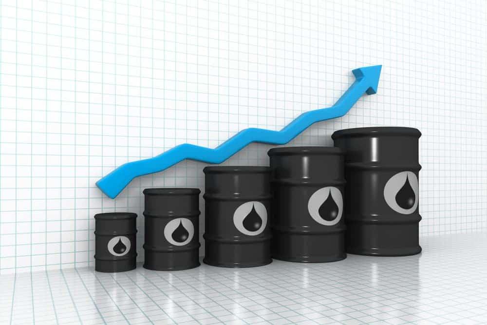 Фьючерсы на нефть