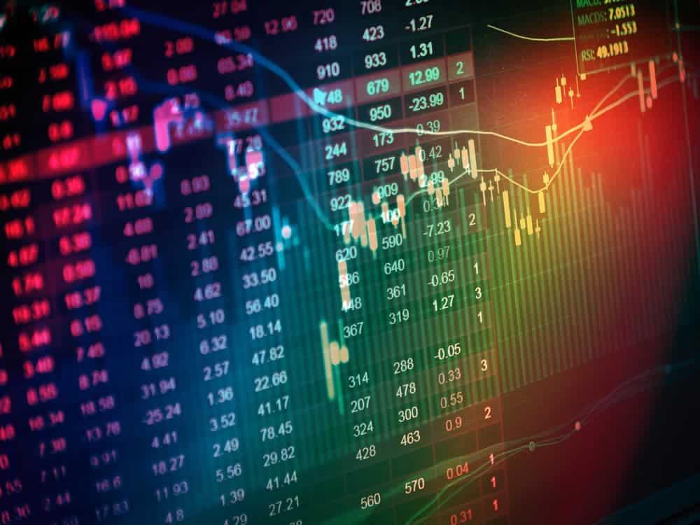 График изменения цен на Форекс