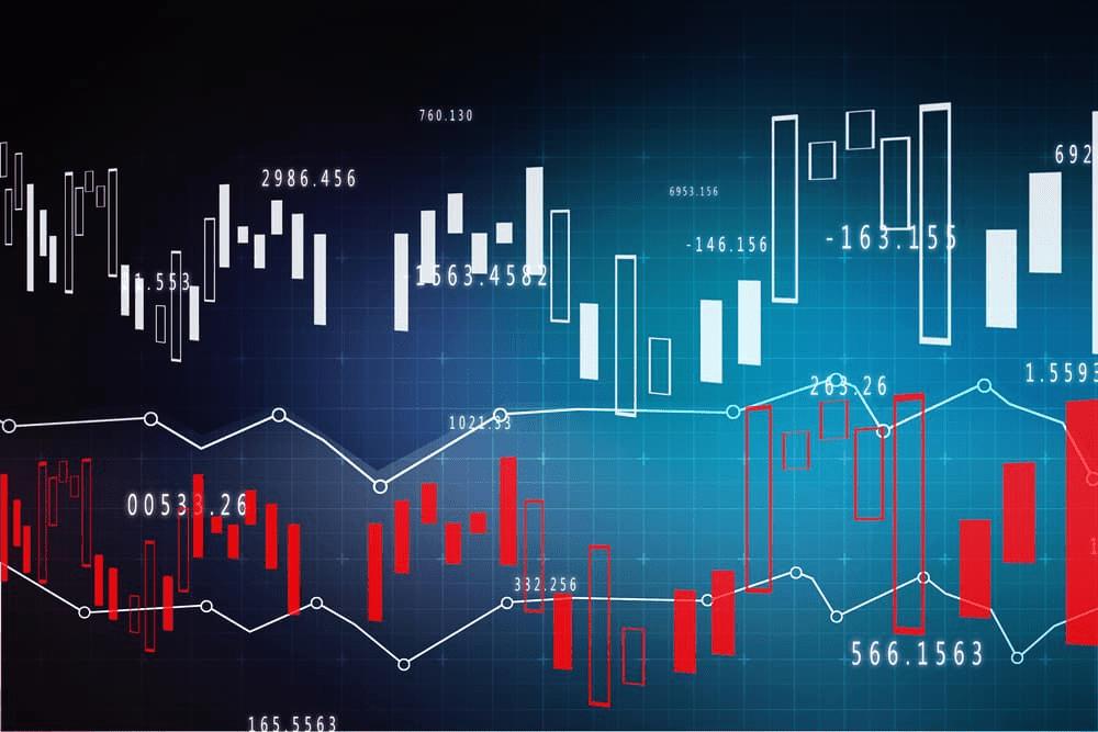 Привилегированные акции: график