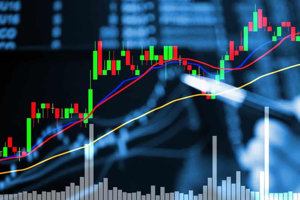 График стоимости ценных бумаг