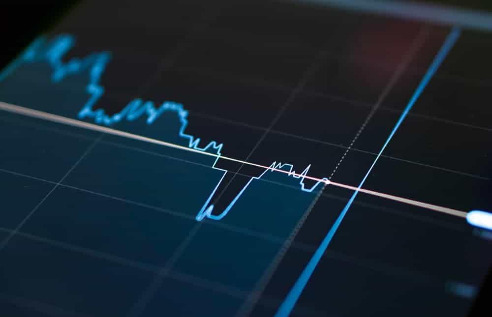 Бинарные опционы: стоит ли инвестировать в них деньги?